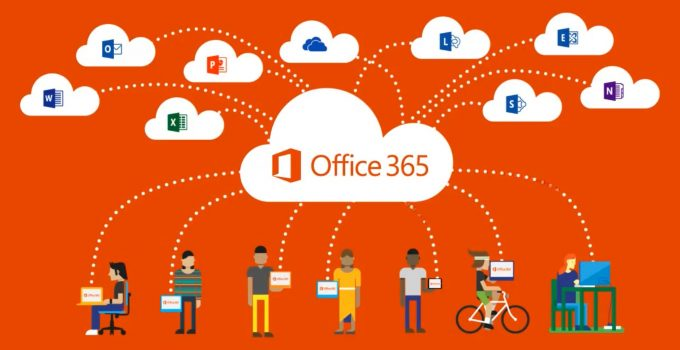 Office 365 Offboarding – What to Beware of and How to Handle