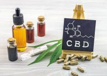 Are CBD Products The Key To Avoid Prescription Painkillers Dependence?