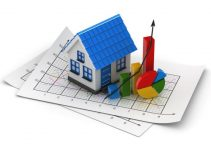 The Importance of Real Estate Investment Analysis – 2021 Guide